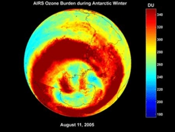 a hole in the ozone layer over antarctica has appe