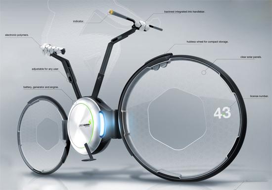 bike design 2