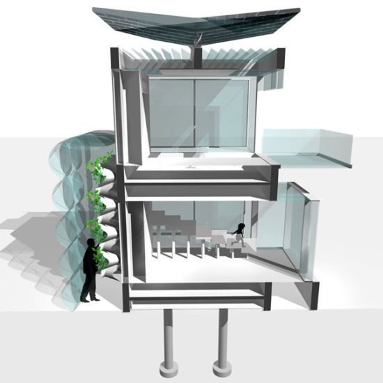 Advanced green technologies make Future Living house ...