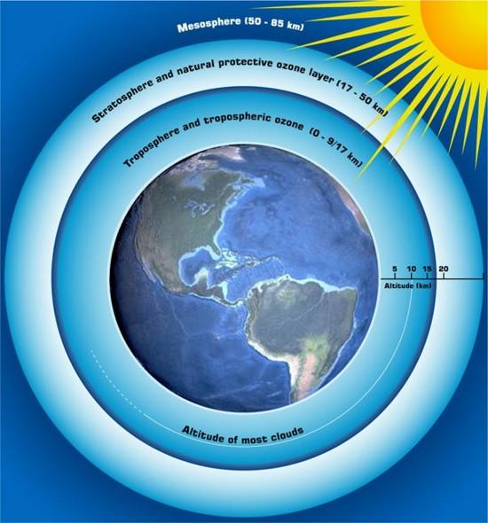 ozone layer 9cwV7 2263