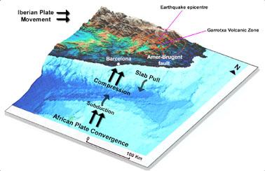 plate movement triggering quakes