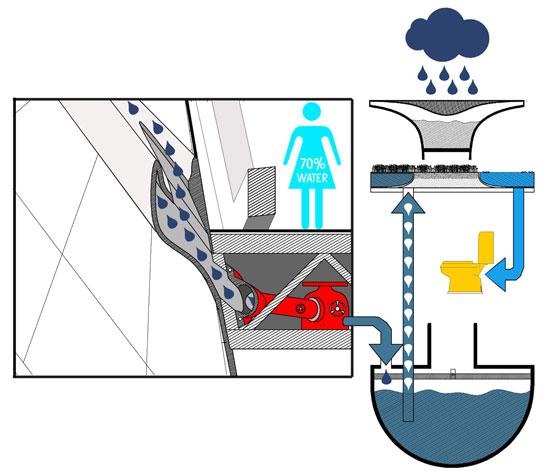 rain collectorskyscraper4