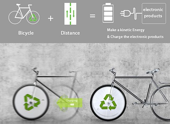 Re:Energy bike concept charges portable gadgets on the move - Green ...