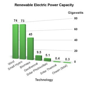 renewables3