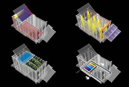 System design studio proposes self sufficient compact for Self sufficient house design
