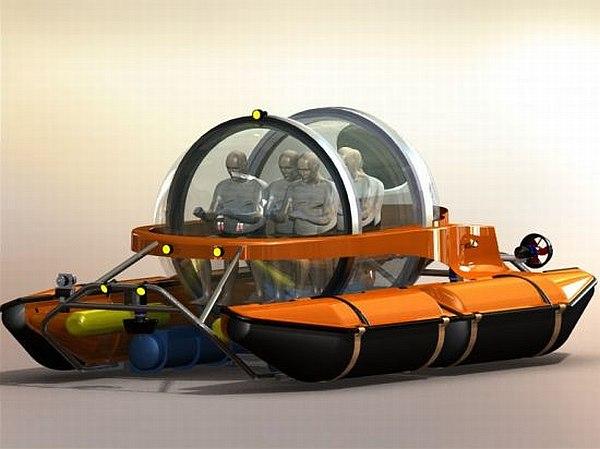 основные приборы подводной лодки