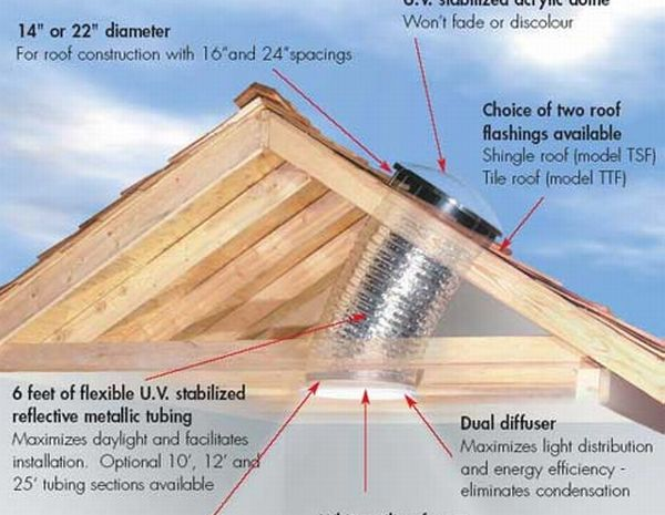 VELUX SUN light pipe