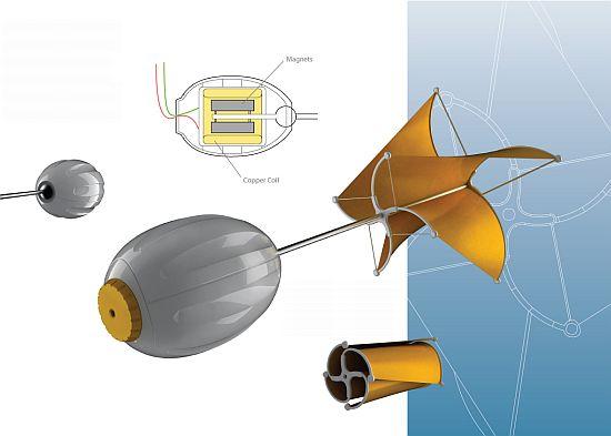 vena microhydro turbine 2