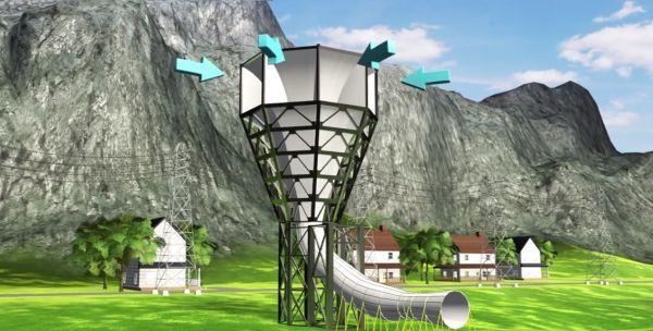 Urban wind turbine designs that put efficiency first ...